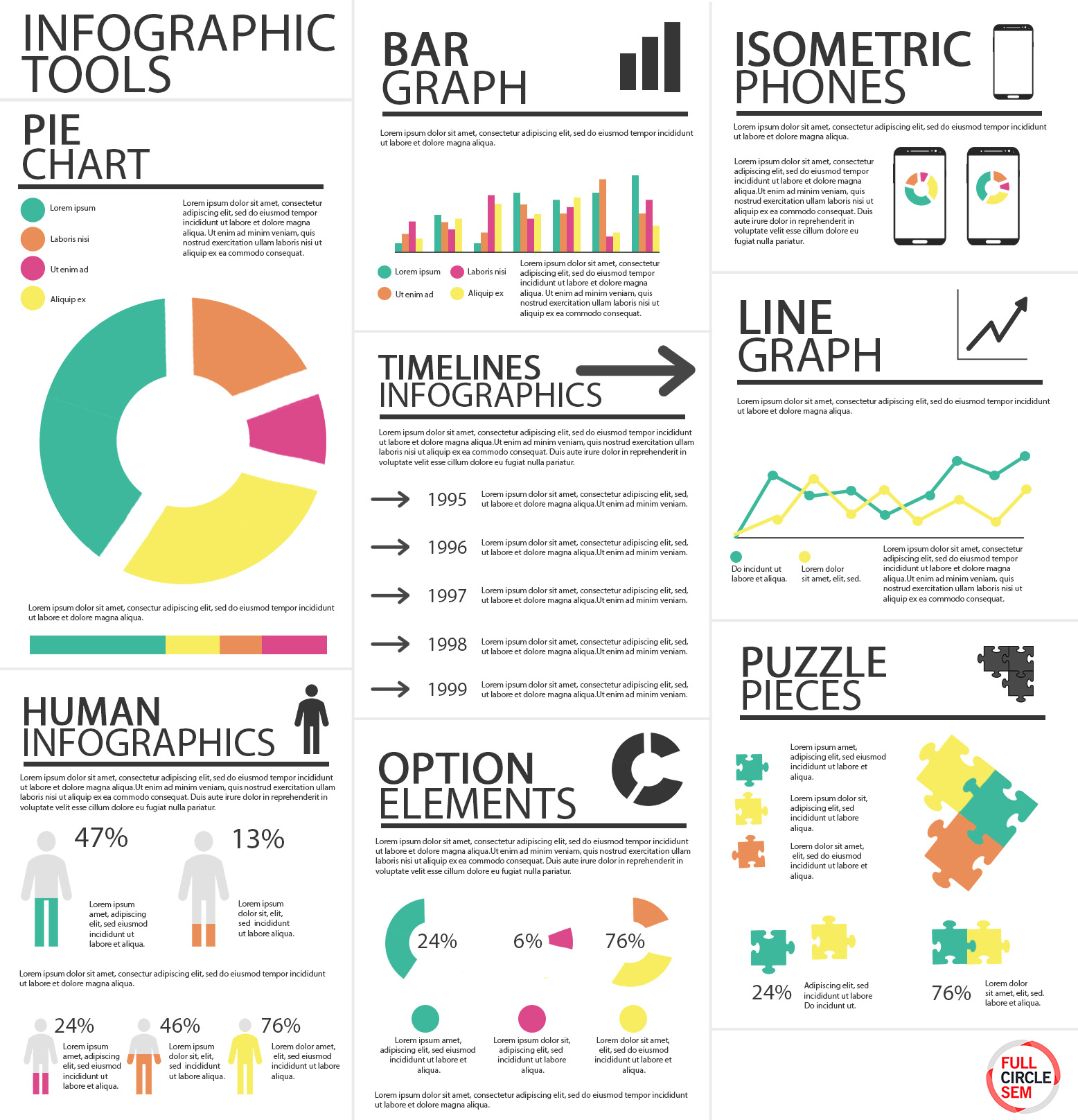 custom infographics and graphic design rochester fort lauderdale
