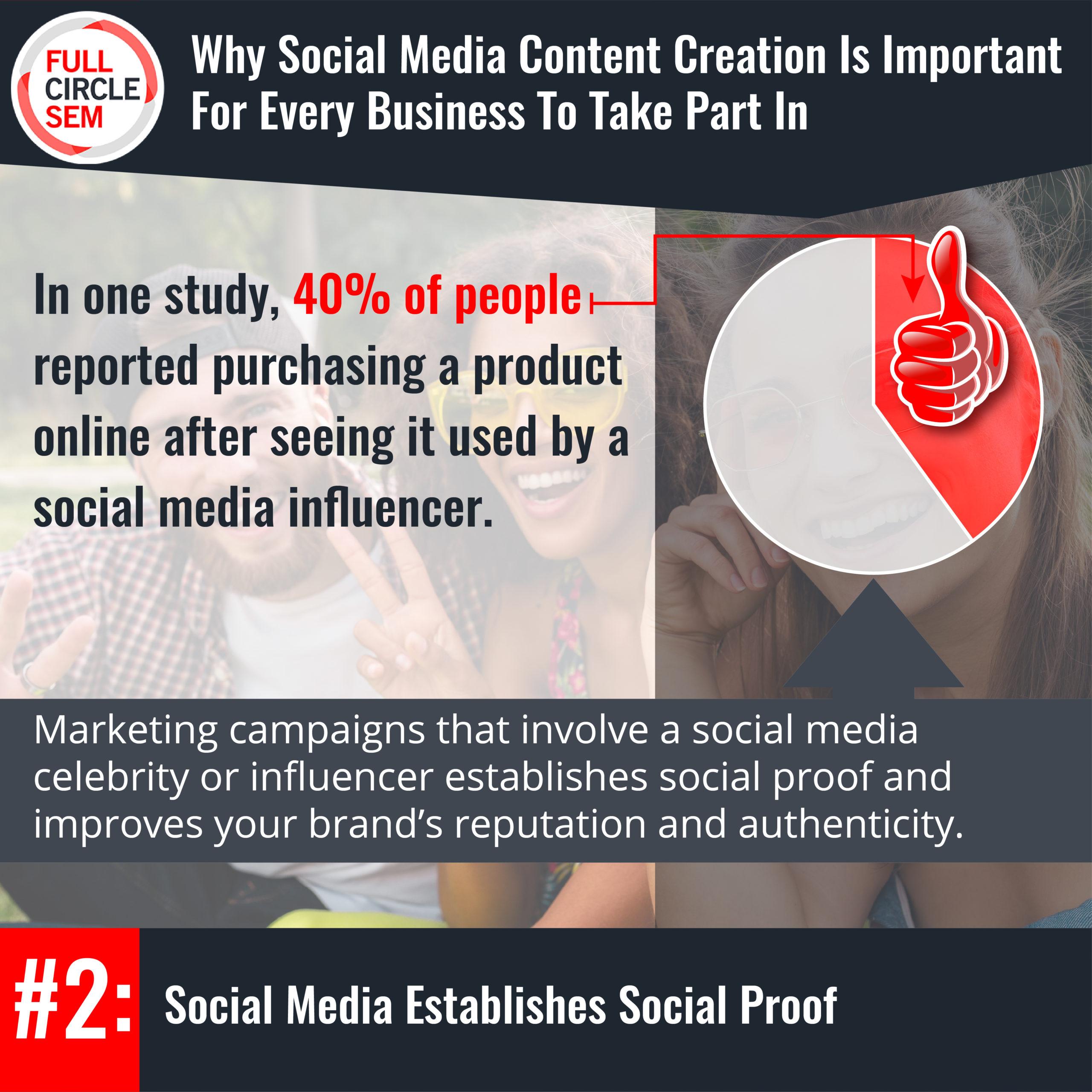 social proof from social media
