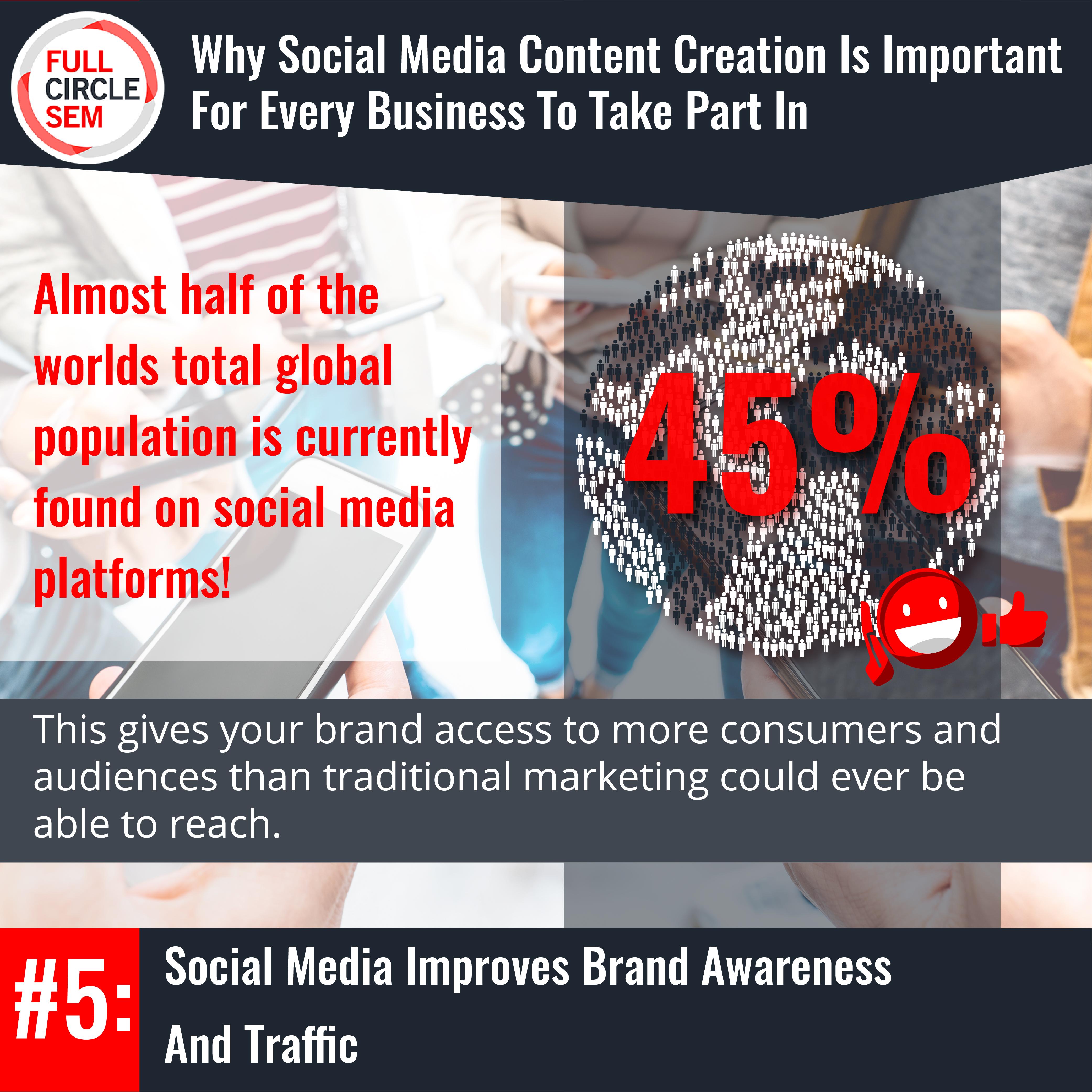improve brand awareness and website traffic